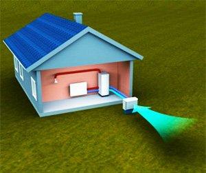 Принцип опалення тепловим насосом повітря вода
