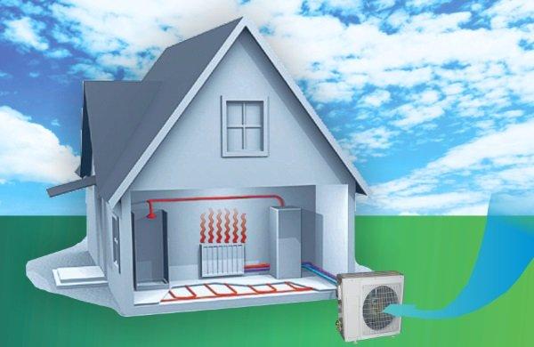 Тепловые насосы для обогрева дома