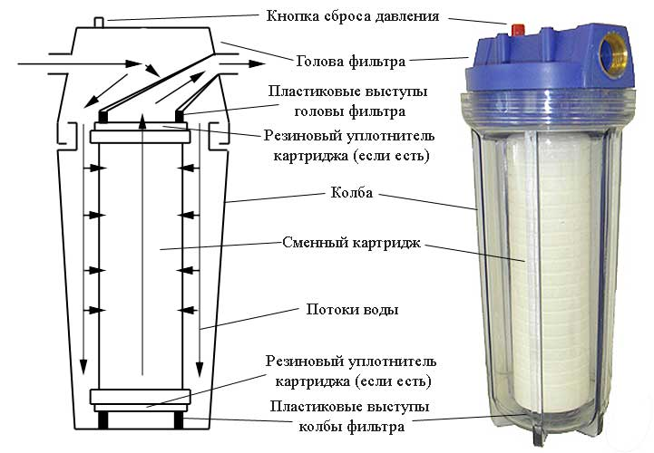Схема механічного фільтра