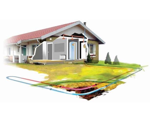 Тепловой насос грунт-вода в частном доме