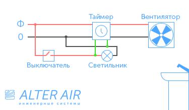 Схема использования таймера