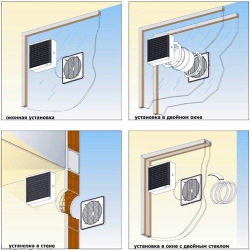 montazh_okonnogo_ventilyatora.jpg (500×500)