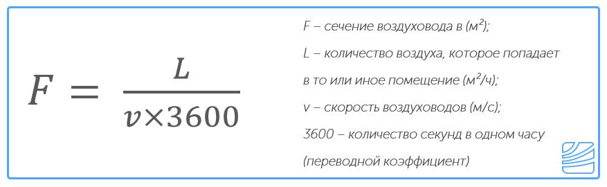 raschet-vent-vozduhovodov_(4).png (877×270)