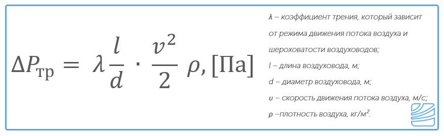 raschet-vent-vozduhovodov_(9).png (877×270)