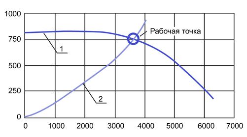 raschet-vent-vozduhovodov_13.png (501×279)