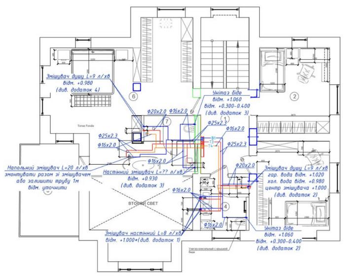 Проектирование системы водоснабжения инженерами Альтер Эйр