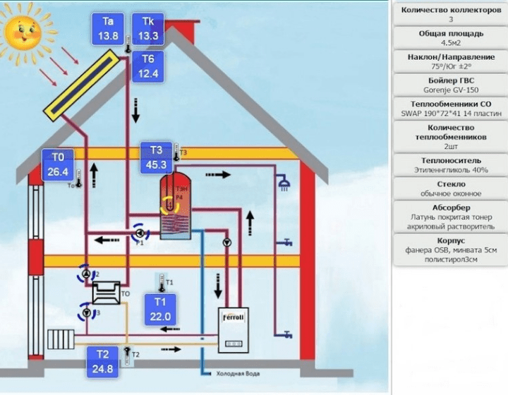 Схема комплектации системы поддержки отопления двухэтажного дома