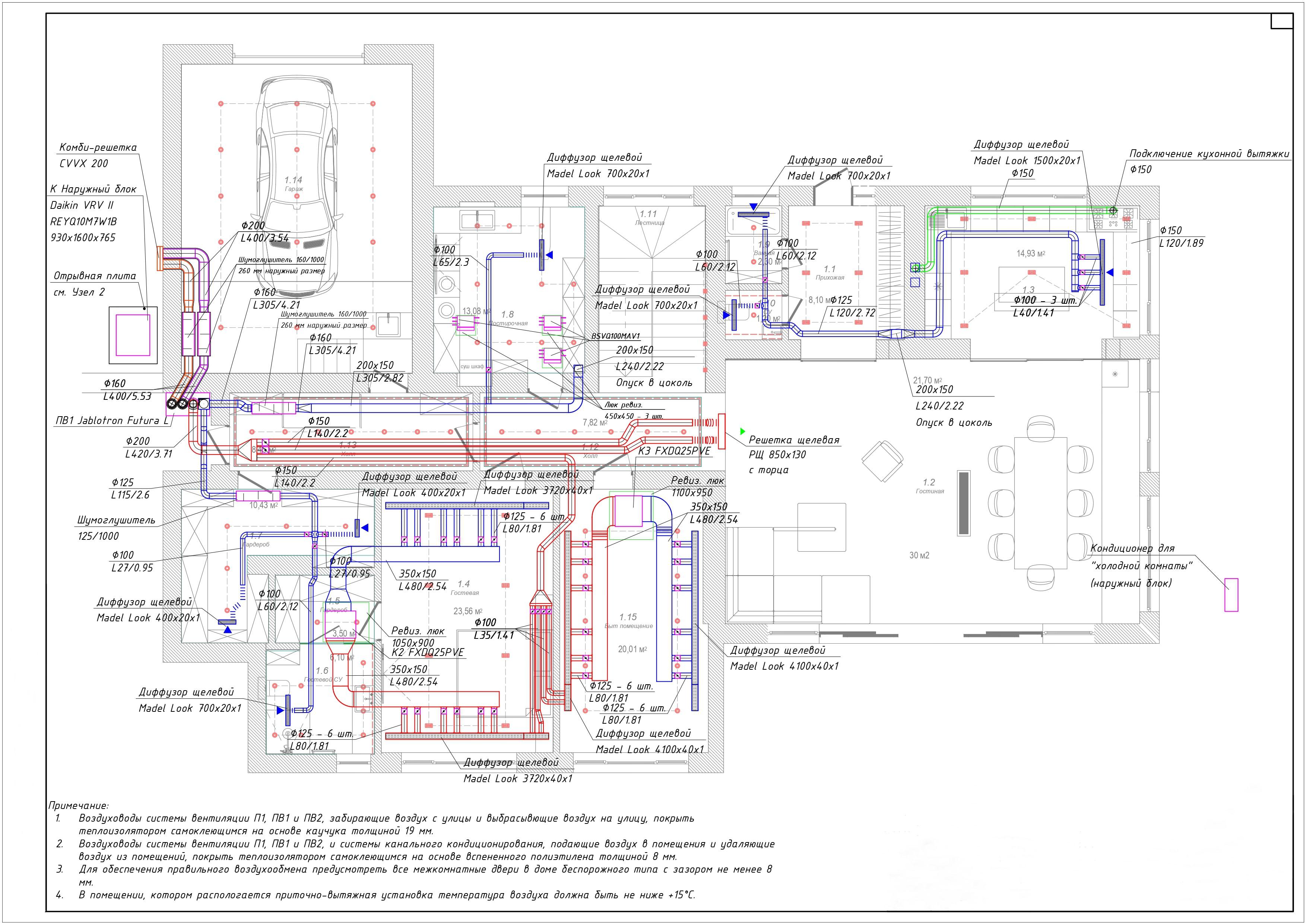 Креслення системи вентиляції централізованого типу
