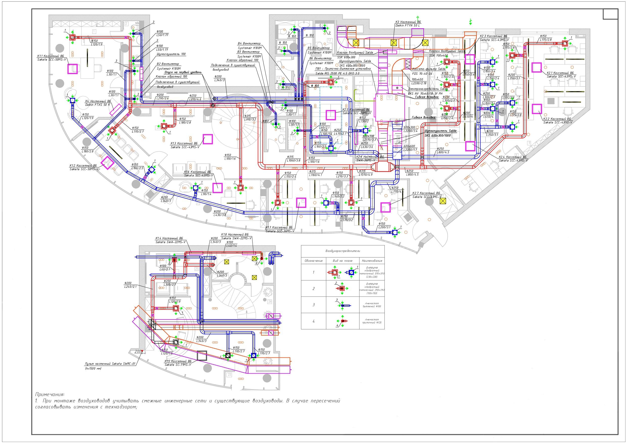 Організація вентиляції в офісі на базі Salda RIS 2500
