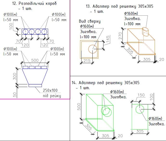 Деталировка воздуховодов для клиентского объекта