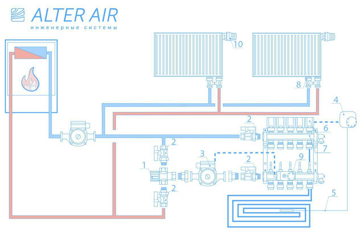 Принцип роботи газового конденсаційного котла
