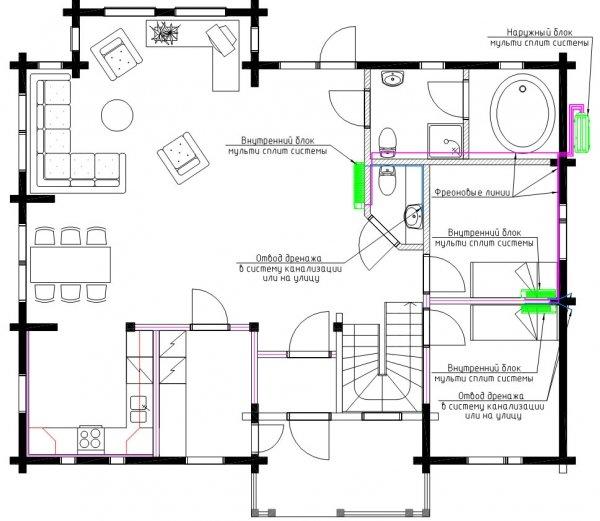 Схема розміщення спліт-систем з настінними блоками для будинку