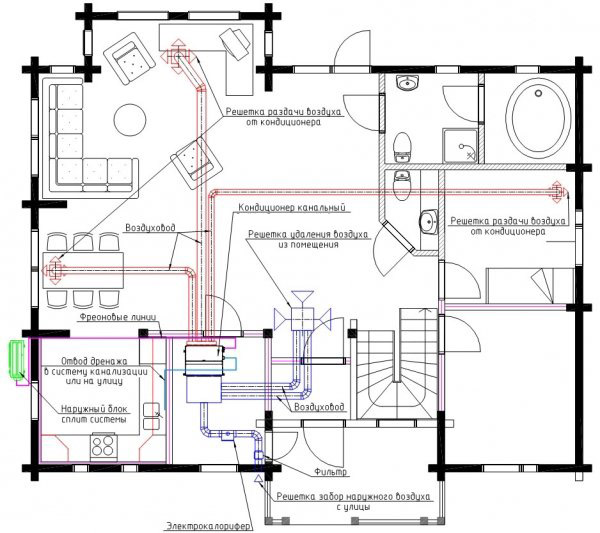 Схема розміщення спліт-системи з канальним блоком кондиціонера