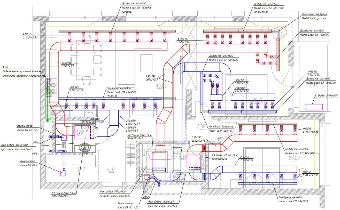 Пример проекта кондиционирования квартиры от Альтер Эйр