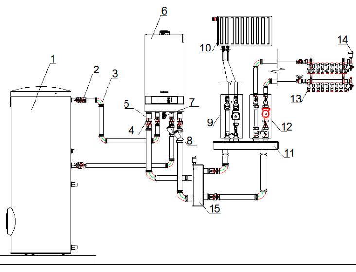 Схема роботи газового котла для опалення приватного будинку