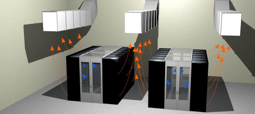 Настенные и канальные кондиционеры для охлаждения воздуха в серверных комнатах