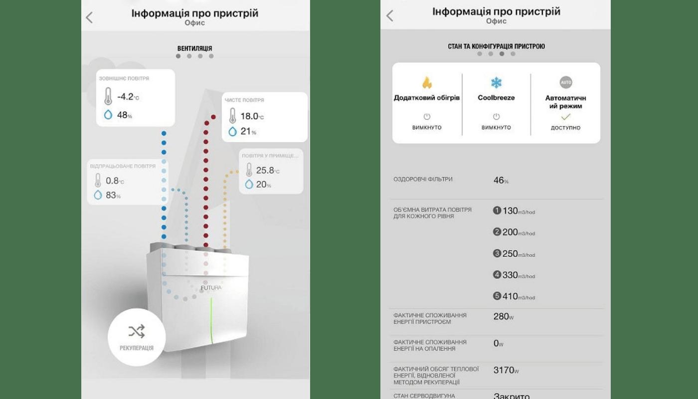 Показники роботи установки Jablotron Futura L