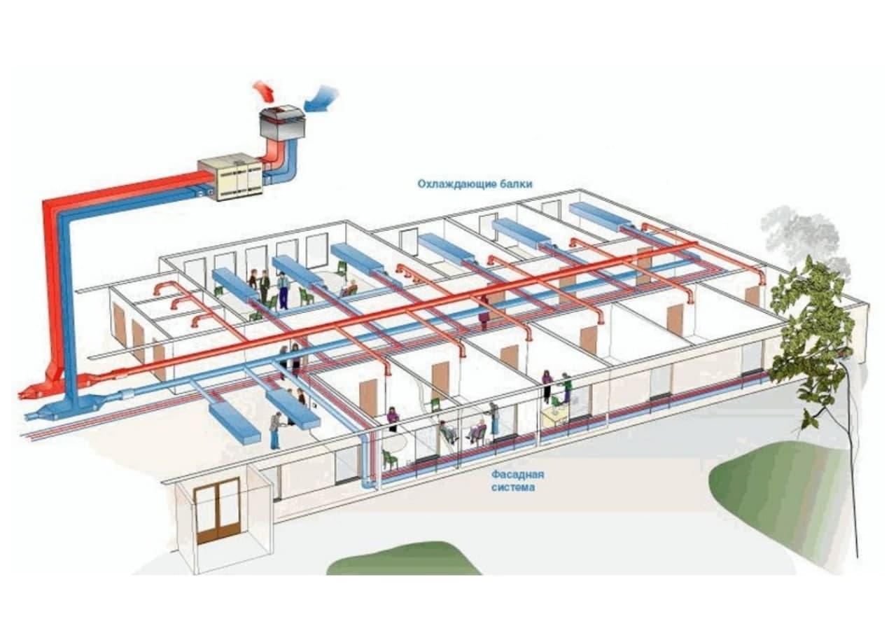 Схема припливної установки для офісу