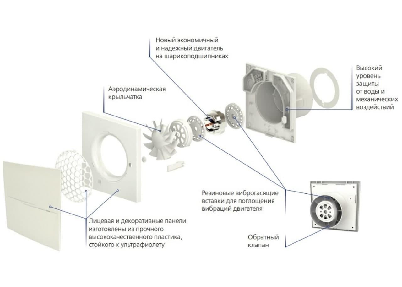 Схема составляющих вытяжного вентилятора
