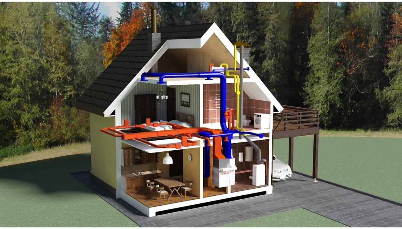 Комплексна система опалення будинку