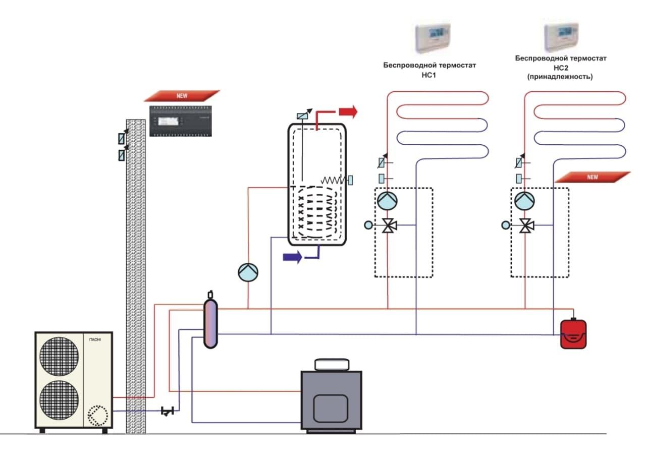 Принцип роботи теплового насоса типу