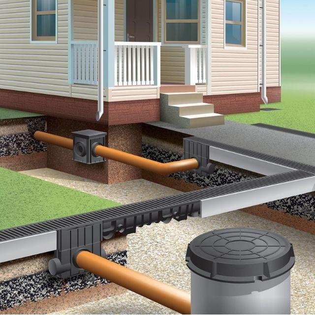 Приклад водопостачання приватного будинку