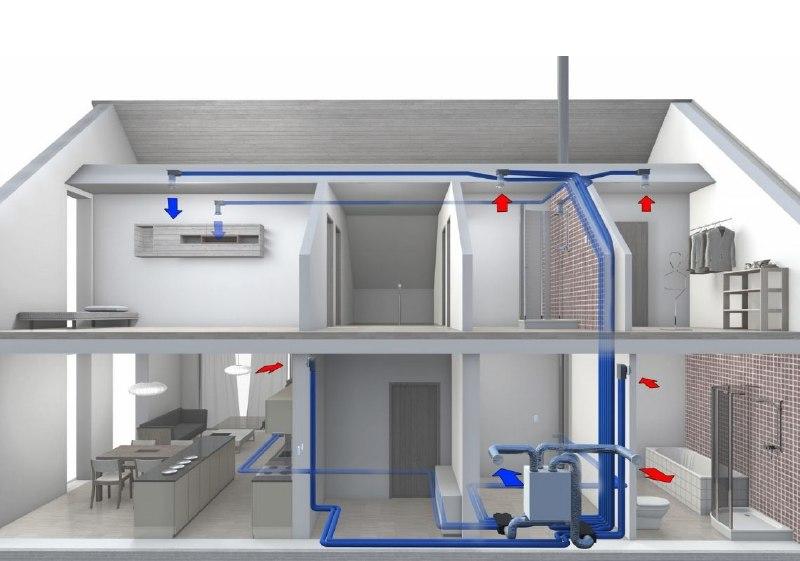 Схема установки и работы вентиляции