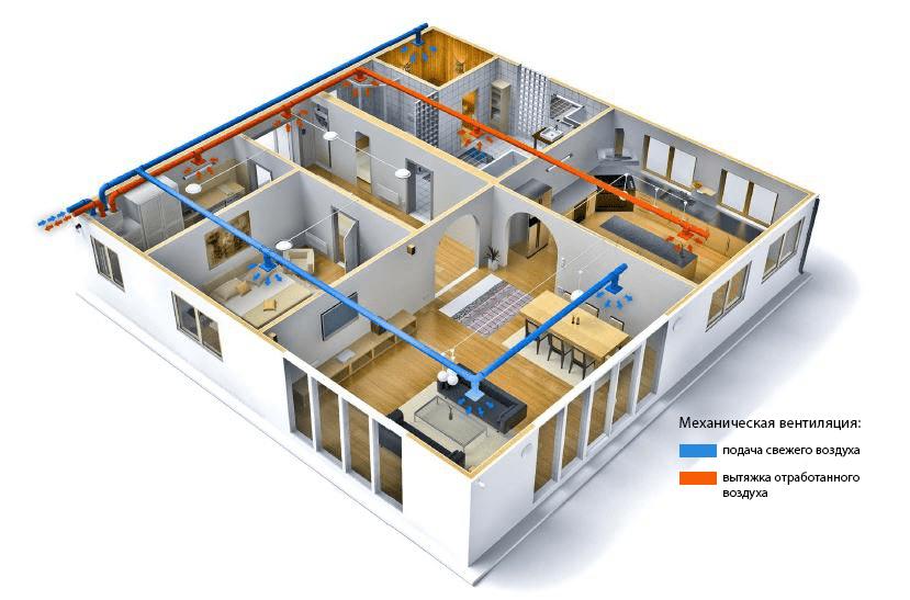 Схема механічної вентиляції