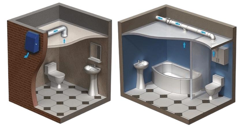 Приклад вентиляційної установки