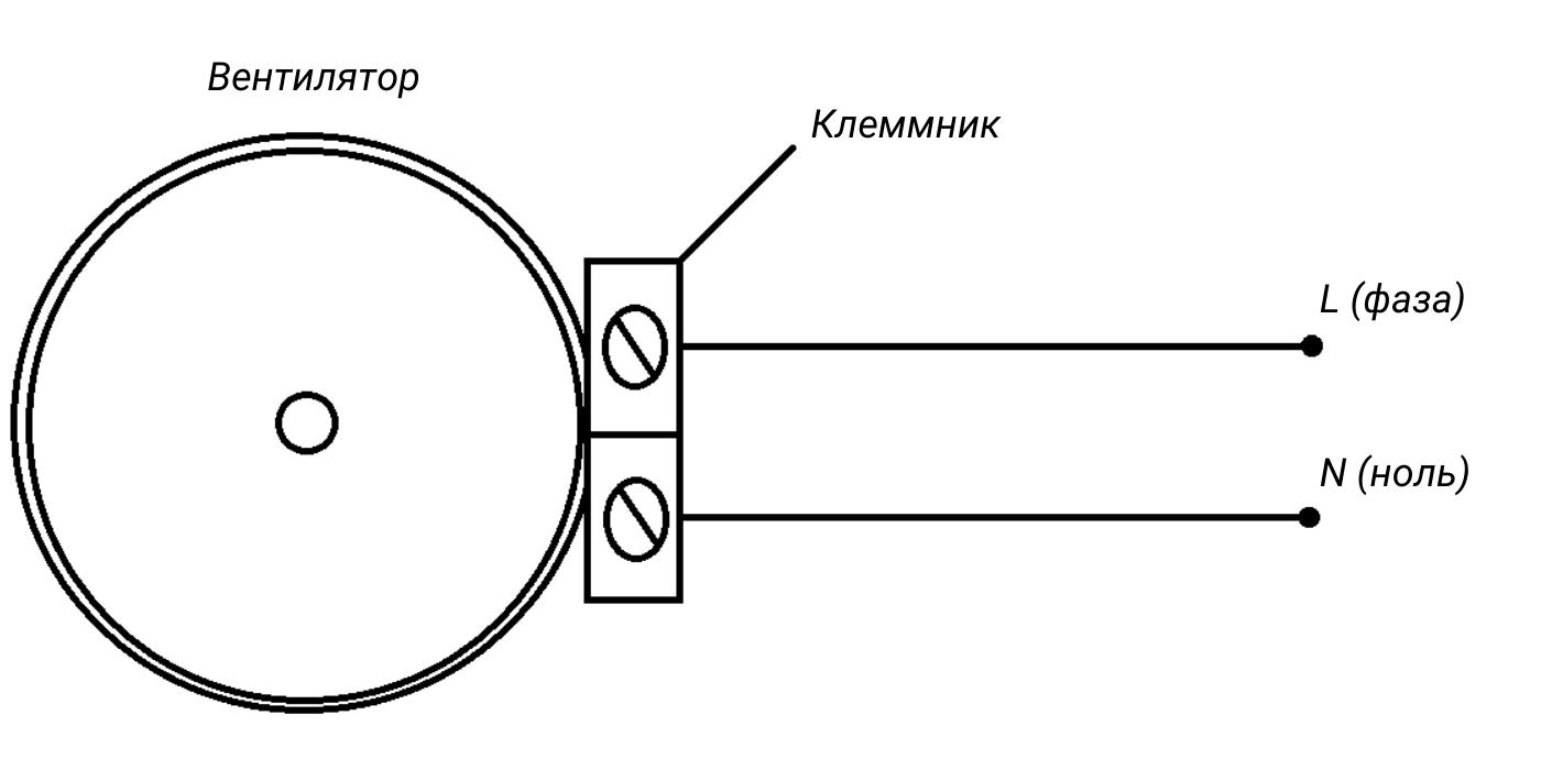 Подключение стандартного бытового вентилятора со встроенным выключателем