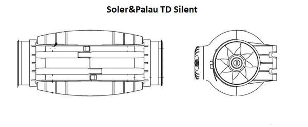Схема устройства вентиляторов Soler&Palau TD Silent
