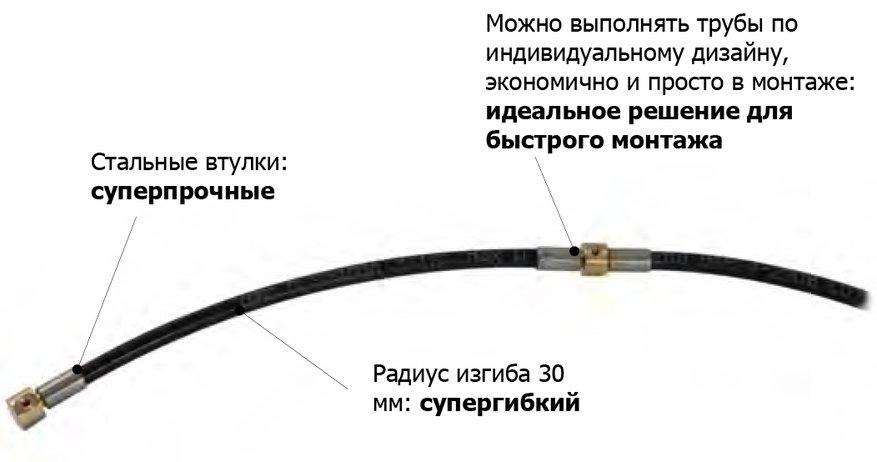 Трубки для системи туманоутворення