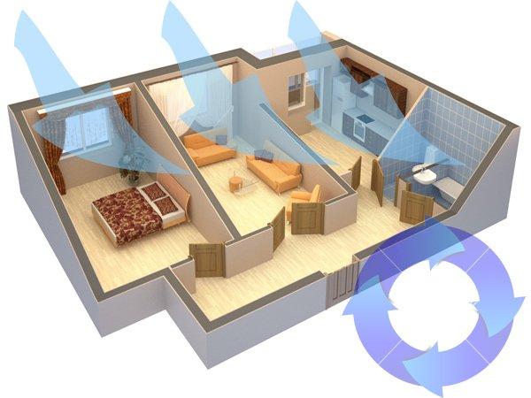 Вентиляція в квартирі, схема