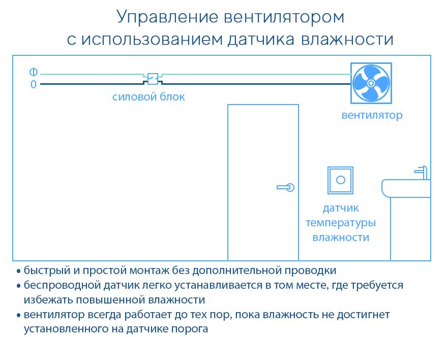 Схема работы вентилятора с датчиком влажности