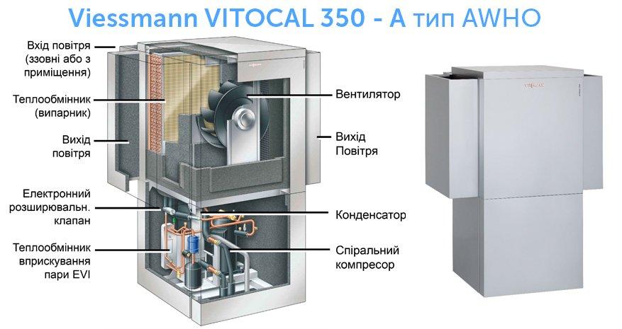 Viessmann Vitocal 350-A тип AWHO