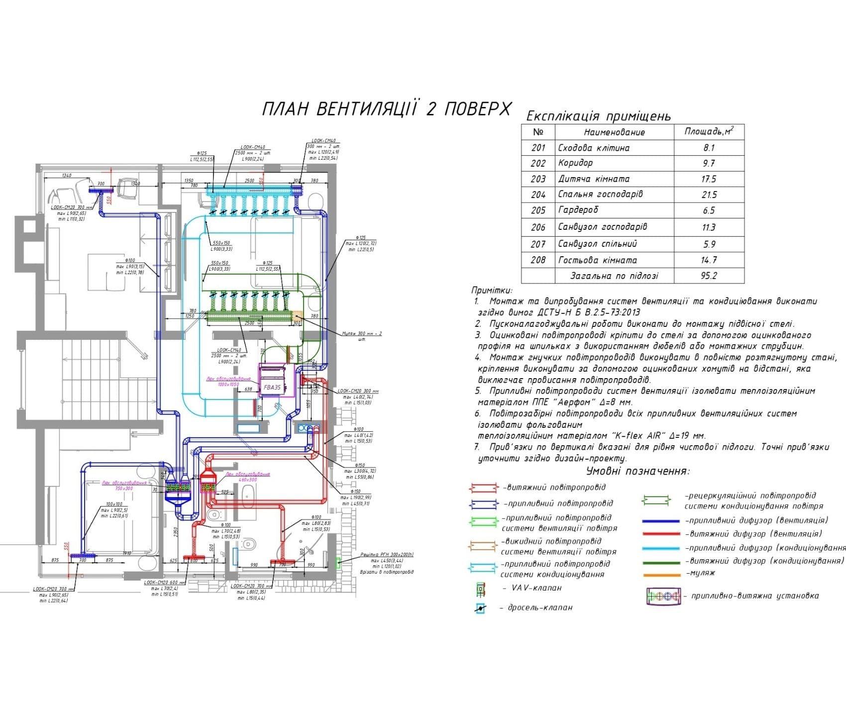 Централізована вентиляція Jablotron з VAV-клапанами в будинку. План другого поверху