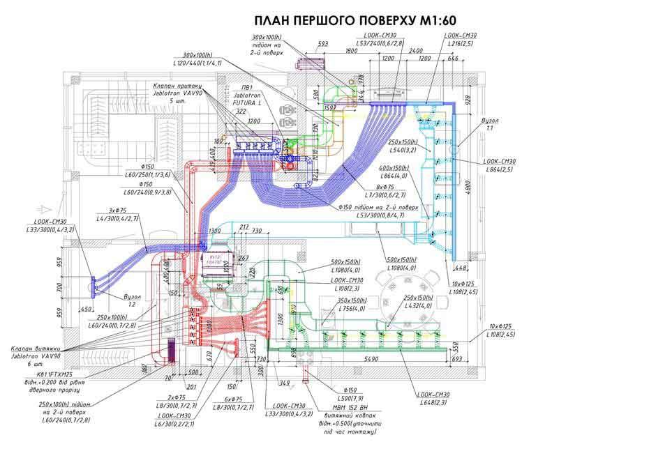 Приклад креслення системи вентиляції на преміум обладнанні