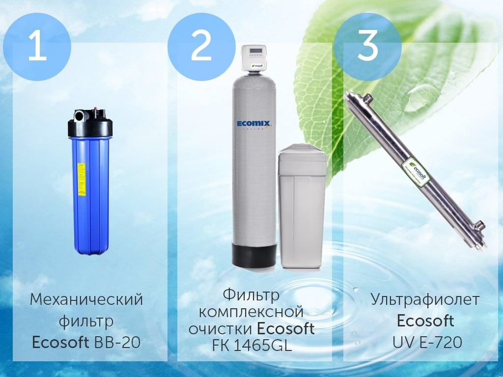 Фільтри очищення води від Ecosoft