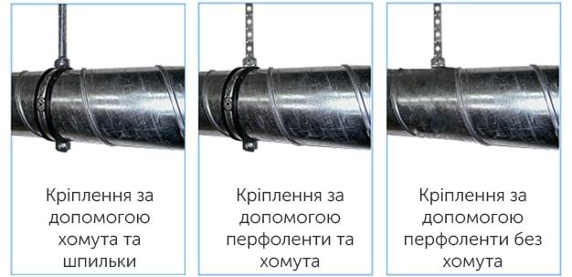 Варіанти кріплення повітропроводу в горізонтальній площині