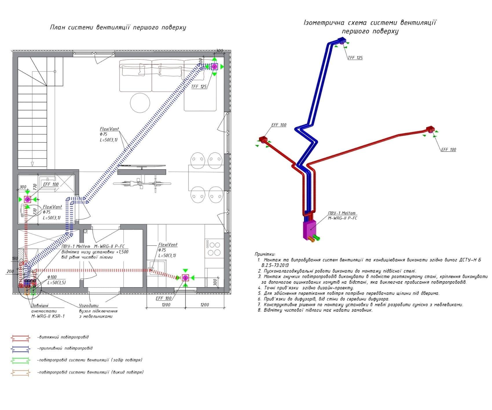 Децентралізована вентиляція на базі Meltem в приватному будинку. План другого поверху