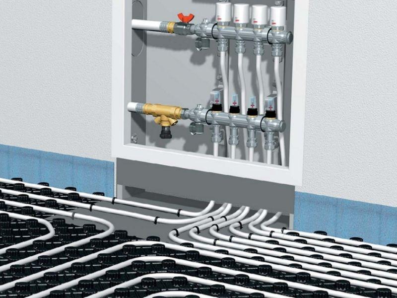 Водяна тепла підлога: облаштування, переваги, особливості монтажу