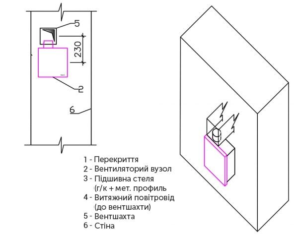 Схема монтажу відцентрового вентилятора збоку
