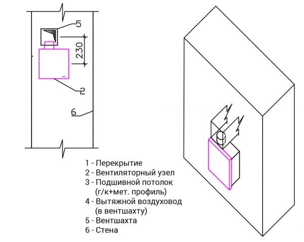Схема монтажа центробежного вентилятора сбоку