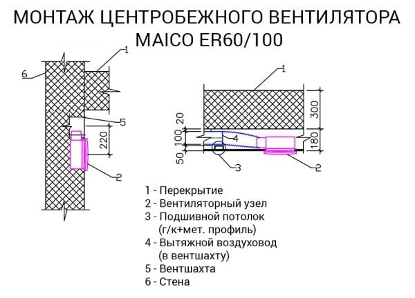 Схема монтажа центробежного вентилятора