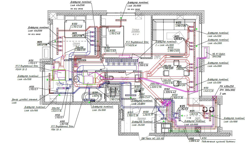 Схема розміщення мульти-спліт-системи з 3 внутрішніми блоками для квартири