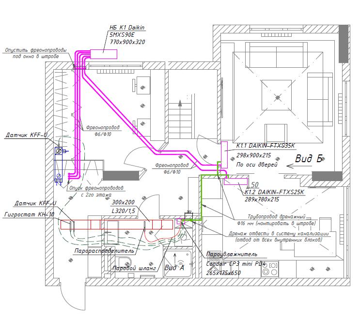 Розміщення мульти-спліт-системи на 2 поверсі приватного будинку