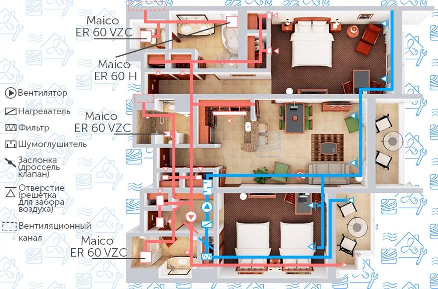 Схема-изображение наборной системы вентиляции