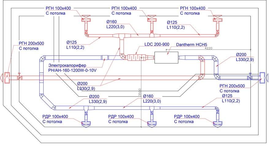 Схема осушения бассейна на базе приточно-вытяжной установки