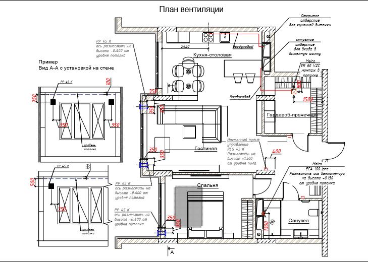 План реалізації децентралізованої системи вентиляції в квартирі на базі Maico PushPull 45 K і побутових витяжних вентиляторів Maico ECA 100 ipro, Maico ER 60 VZC