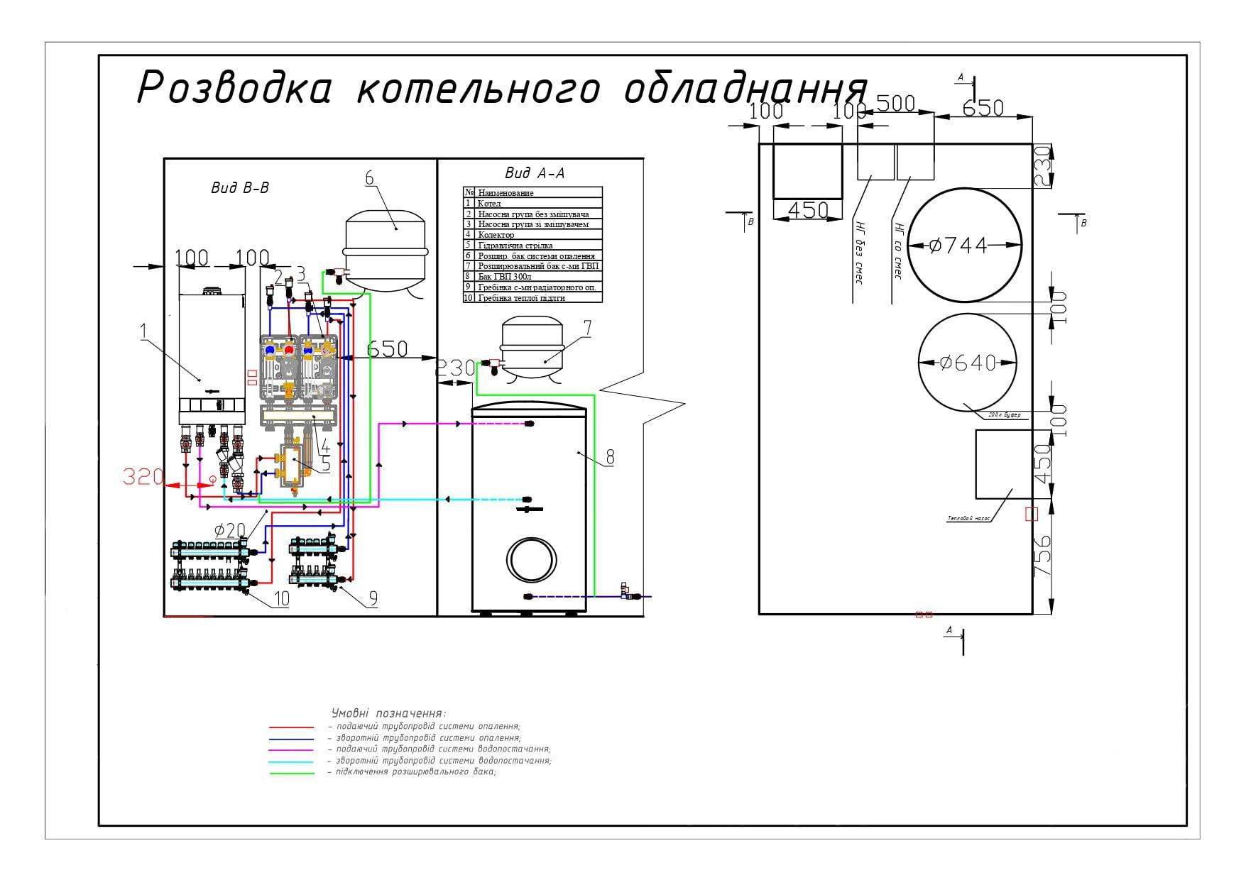 Реализация газового отопления от Альтер Эйр